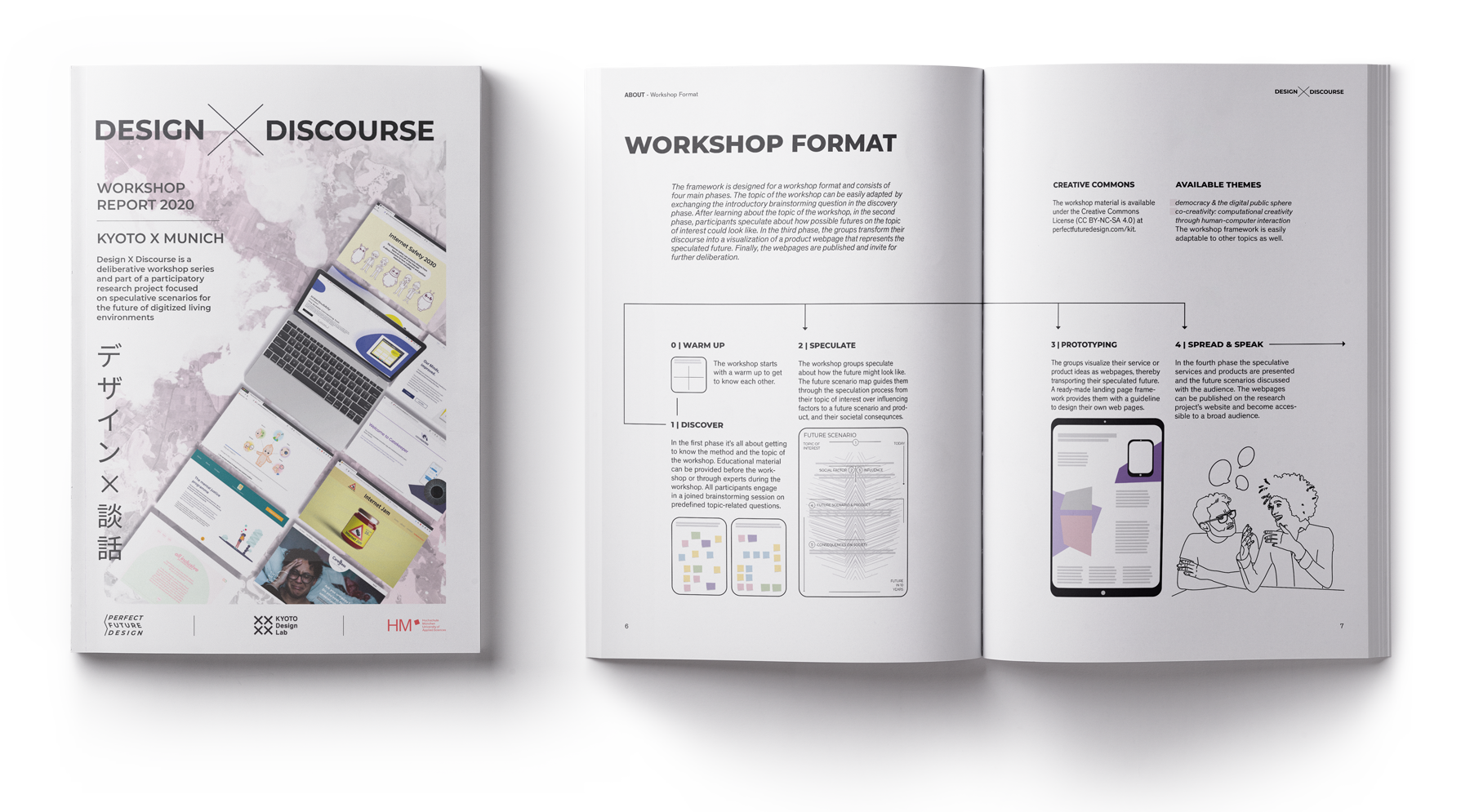 Cover & Framework